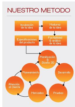 manfaat obat lasix 40 mg